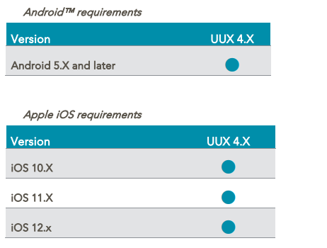 OS Requirements